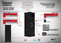 KEYBOARD AMP/MONITOR