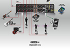 Line 6 StageScape M20d connectivity diagram for digital mixing and recording