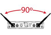 デジタルワイヤレス・システム運用のベストプラクティス: アンテナの配置